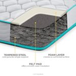 Linenspa 6 Inch Innerspring Mattress – Twin XL