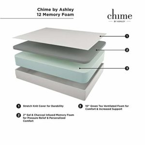 Ashley Furniture Signature Design – 12 Inch Chime Express Memory Foam Mattress – Bed in a Box – Full – Firm Comfort Level – White