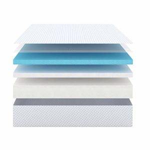 Gel Memory Foam Mattress-Cooling Comfort Ventilated for Deeper Sleep Suitale for All Foundation Types (12″ Full)