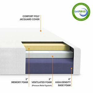 Best Price Mattress 8-Inch Memory Foam Mattress, Queen