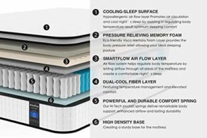 Full Mattress, Inofia Responsive Memory Foam Mattress, Hybrid Innerspring Mattress in a Box, Sleep Cooler with More Pressure Relief & Support, CertiPUR-US Certified, 10 Inch, Full Size