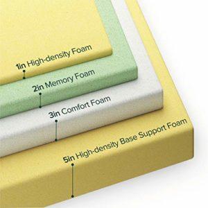 Zinus Memory Foam 12 Inch / Premium / Cloud-like Mattress, King